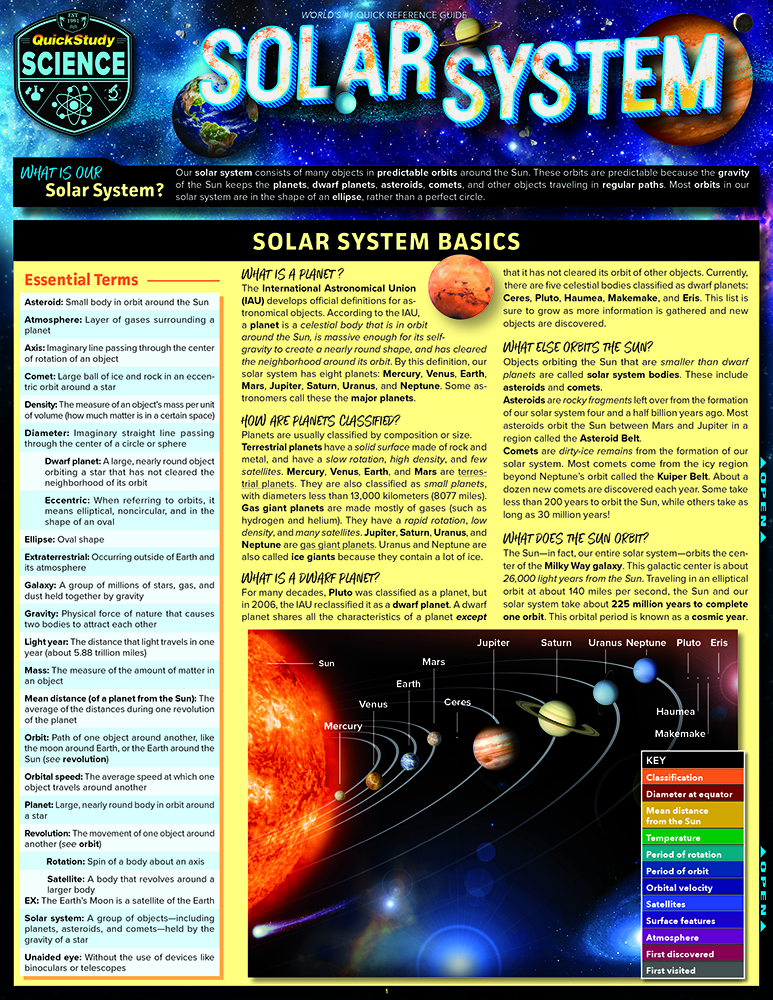 Solar System: A QuickStudy Reference Eguide